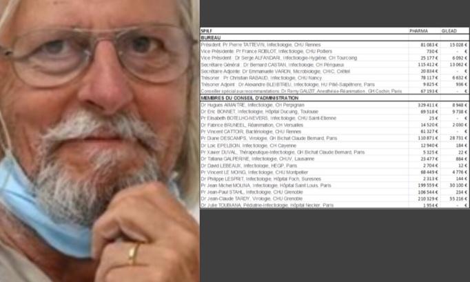 Pétition : Soutien au Pr Raoult contre les Médecins qui ont porté plainte contre lui à l'ordre des médecins