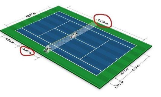 Ouverture des terrains de tennis extérieurs durant le confinement