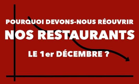 Pétition : Pour la réouverture des bars et restaurants au 1er décembre