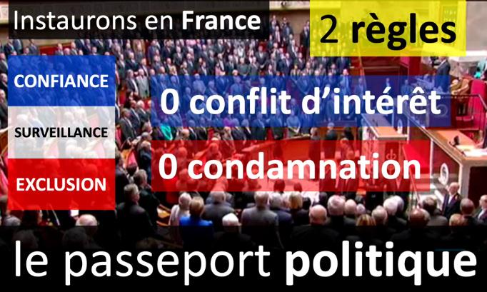 Mise en place du Passeport Politique Français