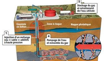 Pétition : Non au gaz de schiste en Algérie !