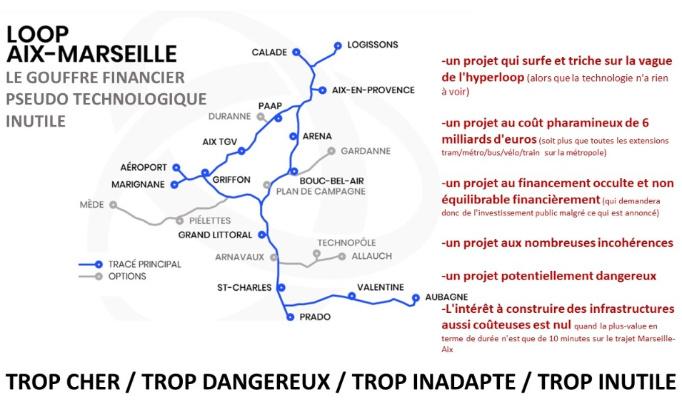 Contre le projet gouffre financier opportuniste du Loop Aix-Marseille !