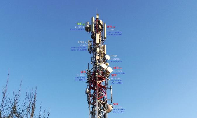 antenne relais téléphone