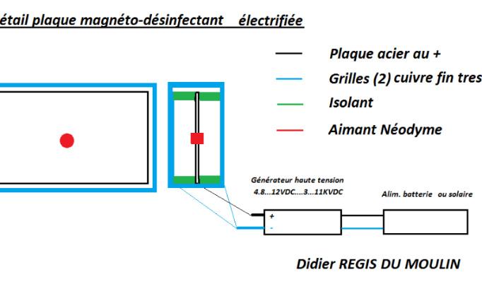 Pétition : Limiter les fréquences qui circulent dans l'atmosphère à celles de la 4 G, inférieur à 1GHz