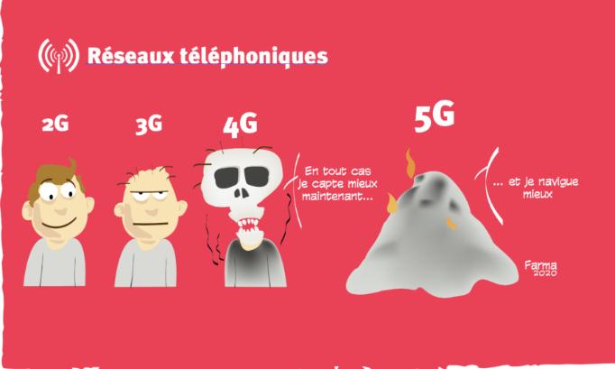 Déplacement de l'antenne-relais 5G Bouyghes-Télécom du chemin du Moulin à Péchabou (31320).