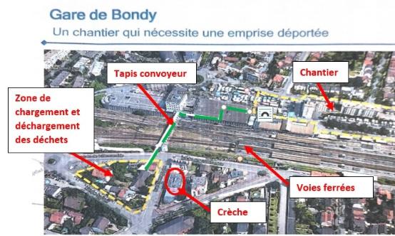 Non au dépot de 120 000 tonnes de déchets de chantier en face d'une crèche de Bondy