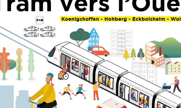 Contre le passage du nouveau tramway dans la Rue de Wissembourg à Strasbourg