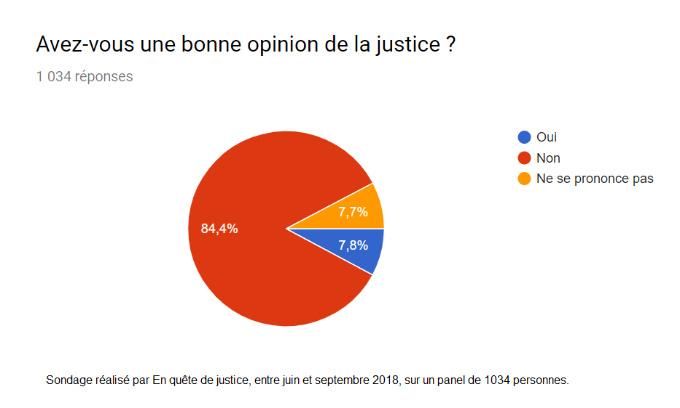 États généraux de la justice : pas sans nous !