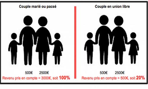 Pétition : Montreuil (93) Non au nouveau calcul des tarifs de la cantine et du centre de loisirs