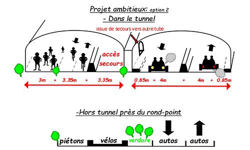 Pétition : Profitez de la mise aux normes du tunnel Jenner pour réaliser un tube réservé à tous les modes doux (piétons, vélos, etc ...)