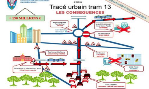 Tram 13 Express : Sauvons le tracé direct