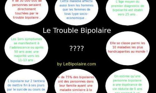 Pétition : Prise en compte de la fragilité des personnes souffrant de troubles psychiatriques par l'administration française