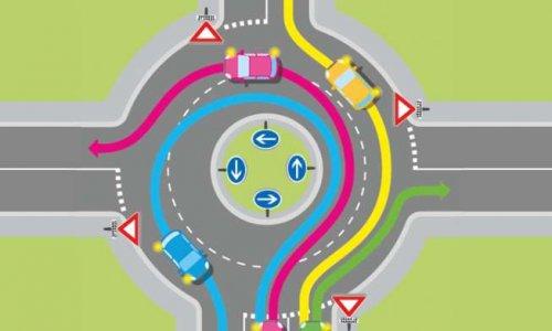 Pour la création d'un carrefour giratoire sur la RD165 Meurchin-Carvin