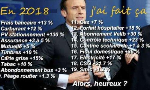 Pétition : Contre l'augmentation de 6% du tarif de l'électricité en France prévue au mois de juin 2019