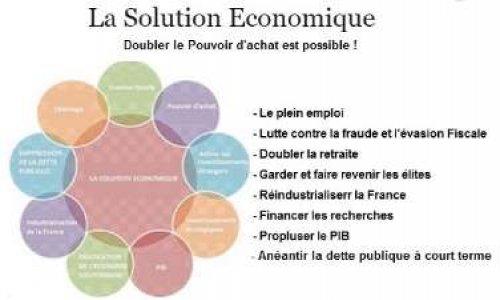 Doubler le pouvoir d'achat est possible ! avec http://lasolutioneconomique.fr/